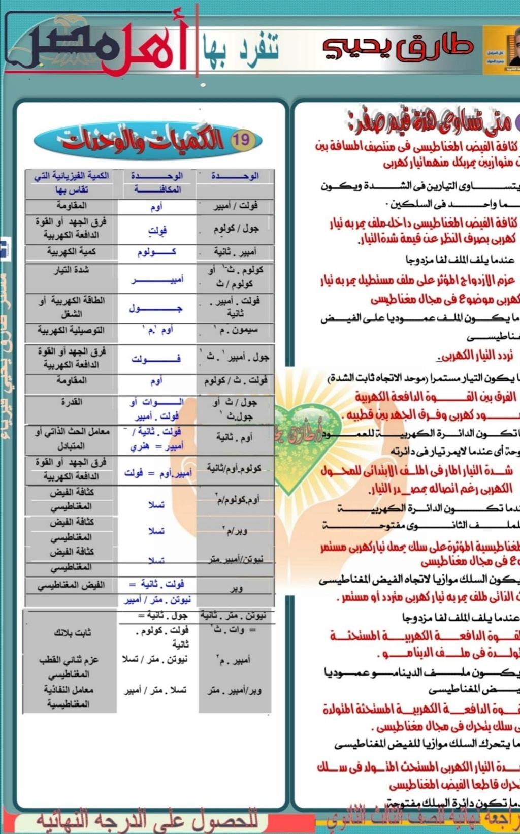 التوقعات والمراجعة النهائية لمستر طارق يحيي لامتحان فيزياء الثانوية العامة 47726