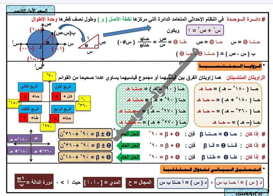 """تجميع مراجعات وامتحانات الرياضيات للصف الأول الثانوي ترم أول """"نظام جديد"""" 4857"""