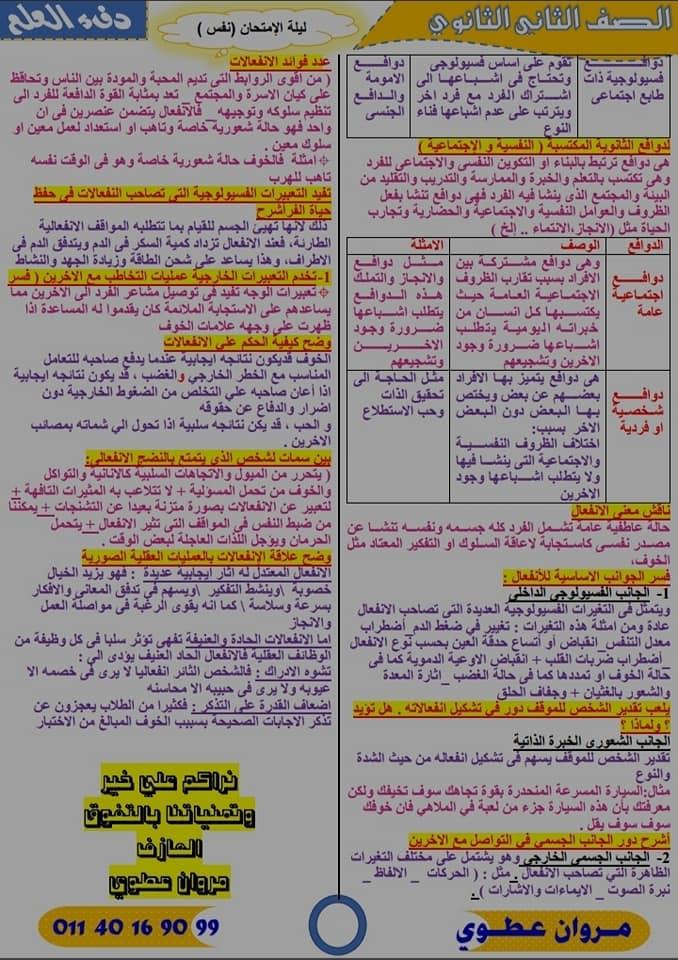 مراجعة علم النفس والاجتماع للصف الثاني الثانوي ترم أول في 6 ورقات مستر/ مروان عطوي 4955
