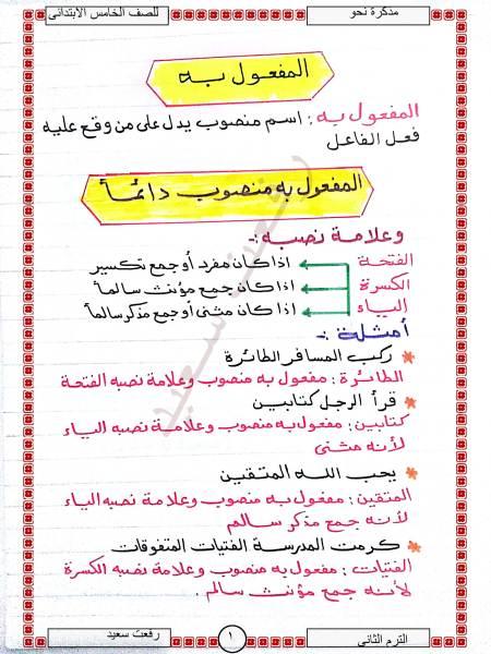 مذكرة نحو للصف الخامس الابتدائى ترم ثانى 2019 أ/ رفعت سعيد 50775310