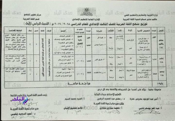 توزيع منهج اللغة العربية للصف الثالث الاعدادي 2019 5104