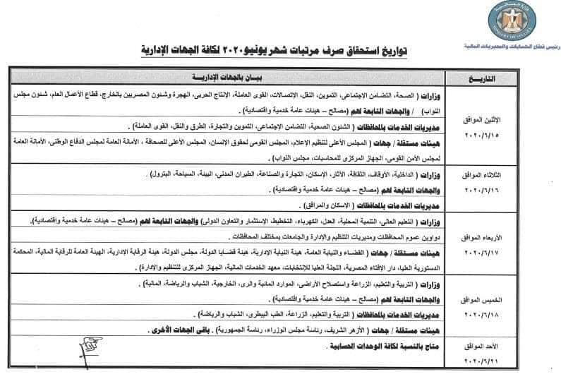 """جدول صرف مرتبات شهر يونيو بعد تقديم موعده """"مستند"""" 51061"""
