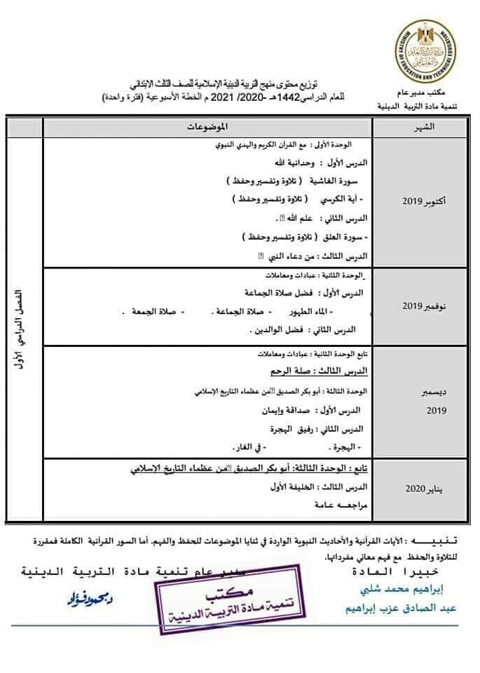 توزيع منهج التربية الإسلامية من الصف الأول للثالث الابتدائي ترم أول 2021 51145