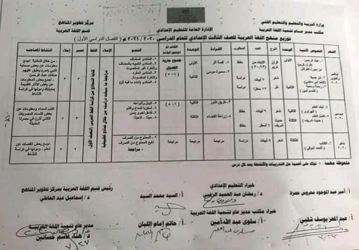 توزيع منهج اللغة العربية لصفوف المرحلة الإعدادية 2020 / 2021 51157