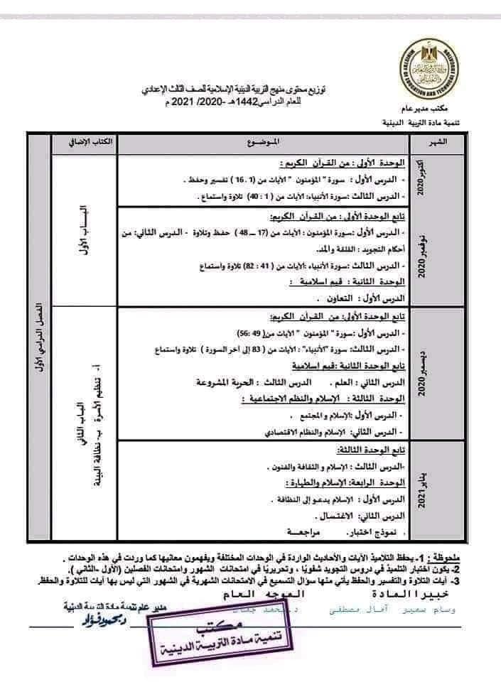 توزيع منهج التربية الاسلامية لصفوف المرحلة الإعدادية 2020 / 2021 51158