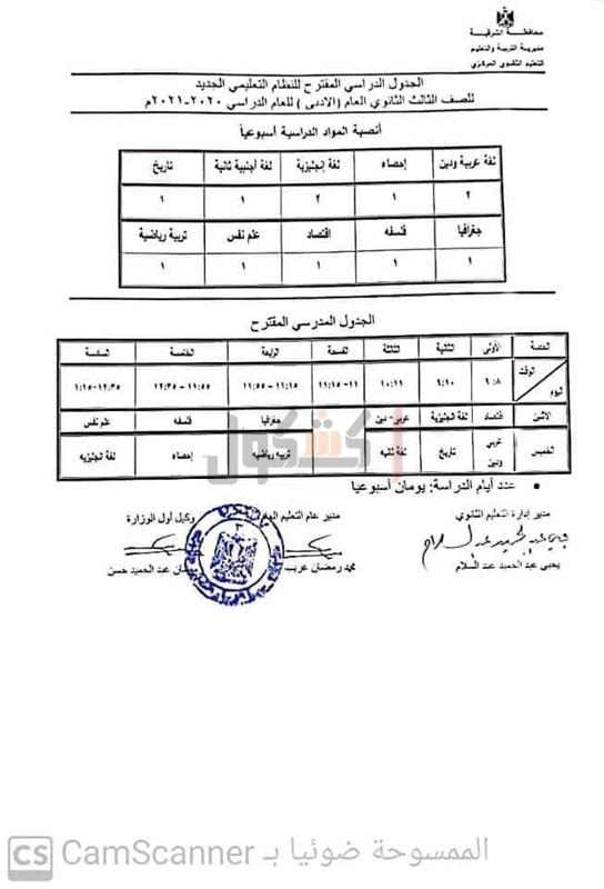 التعليم: 4 ضوابط ملزمة للمدارس عند وضع خطة الدراسة للعام الجديد 51161