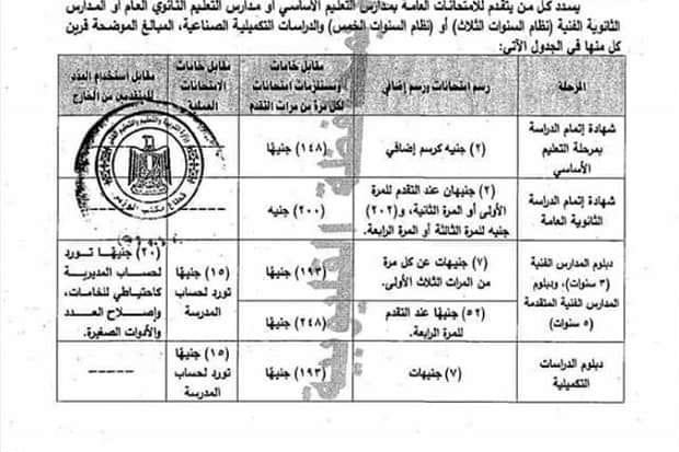 رسوم الامتحانات للشهاده الاعداديه والثانوية العامه والدبلومات الفنية للعام 2020 / 2021 51205