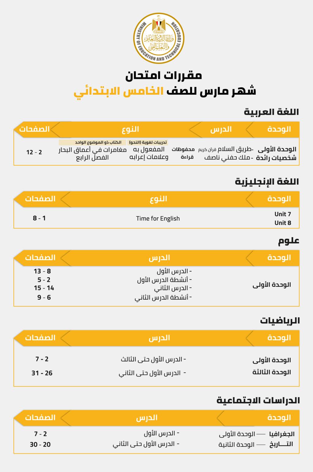 مقررات امتحان شهر مارس للصفوف من الرابع الابتدائي الى الثاني الاعدادي 5128