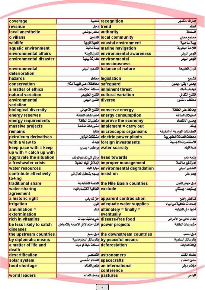 فن الترجمة للمرحلة الثانوية مستر/ محمد فوزي  51308