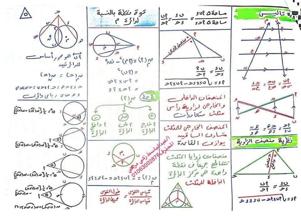 ملخص قوانين جبر وهندسه وحساب مثلثات أولى ثانوي .. مهمة جدا 51316