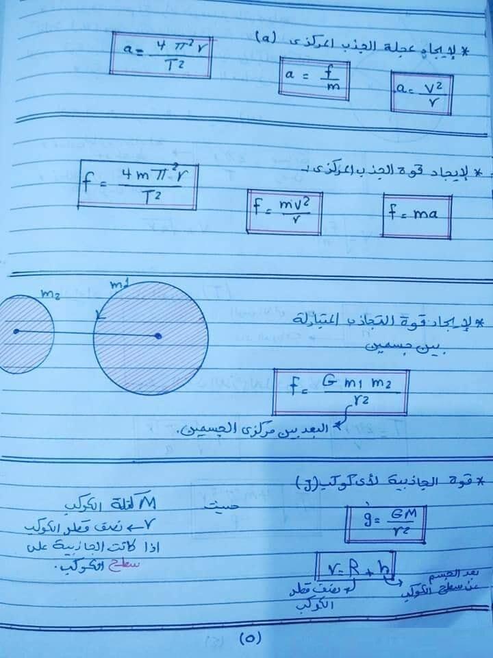 ملخص قوانين الفيزياء للصف الاول الثانوى ترم ثانى 51338