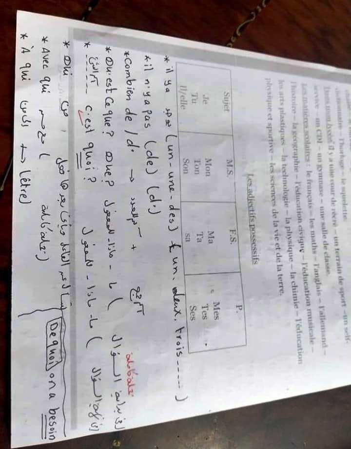 ورقه مفاهيم اللغة الفرنسية للصف الاول الثانوي 51343