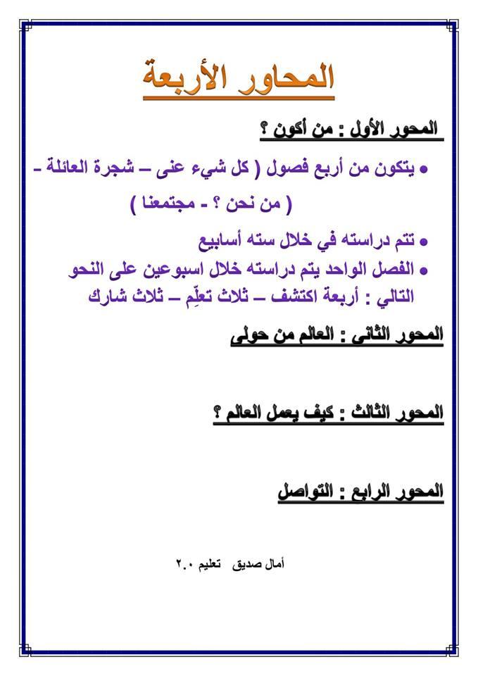 ملخص لرؤية مصر لتعليم 2.0  - المحاور الأربعة  5152