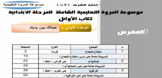 مذكرة عربي للصف السادس الابتدائي 2019 الترم الاول الحصول علي الدرجة النهائية فى اللغة العربية 5215