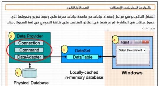 مذكرة مراجعة حاسب ألي للصف الاول الثانوي ترم أول 2020 أ/ محمد حمدي 5233