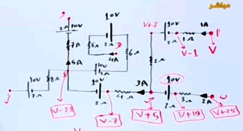 ملخص مراجعة الكهربية.. فيزياء ثالثة ثانوي أ/ محمد عبد المعبود - صفحة 2 5246