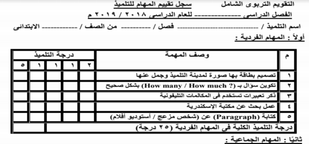 سجل تقييم المهام للطالب لغة انجليزية للمرحلة الابتدائية طبقا لقرار 360 5255