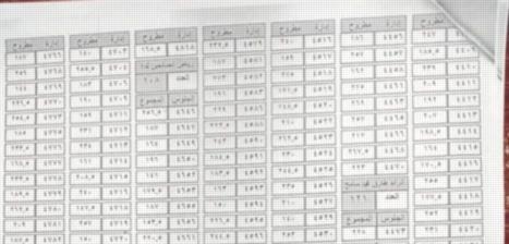 نتيجة إعدادية مطروح ترم ثاني 2019 54145