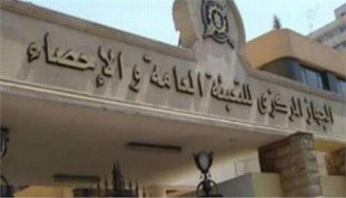 المركزى للتعبئة والإحصاء: من يقل دخله السنوى عن 8827 جنيهاً يعد تحت خط الفقر 54177
