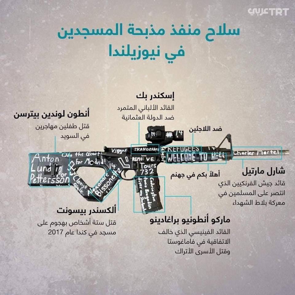 عبارات معادية للإسلام.. شاهد ما كتبه سفاح نيوزيلندا على فوهة رشاشه 54383110