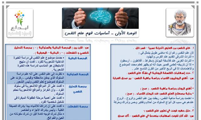 ملخص مراجعة علم النفس للصف الثاني الثانوي ترم أول 2019 أ/ احمد الشافعي 5510
