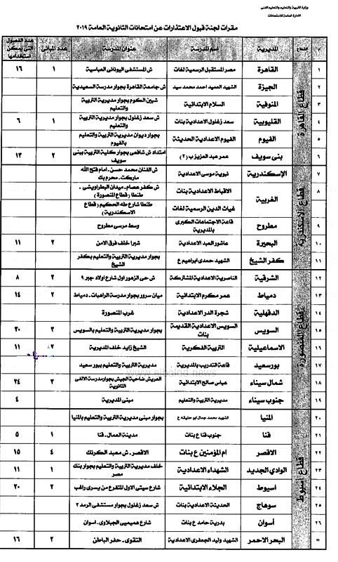 """مقرات لجان قبول اعتذارات المشاركة في امتحانات الثانوية العامة """"مستند"""" 55115"""