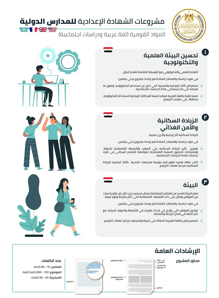 التعليم تعلن مواضيع البحث لطلاب الشهادة الإعدادية بالمدارس الدولية 5516
