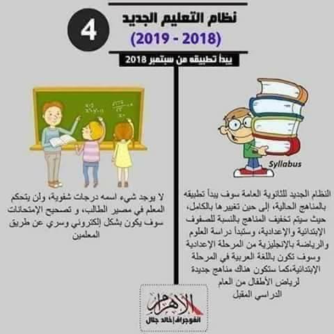 توضيح نظام التعليم الجديد بالتفصيل 554