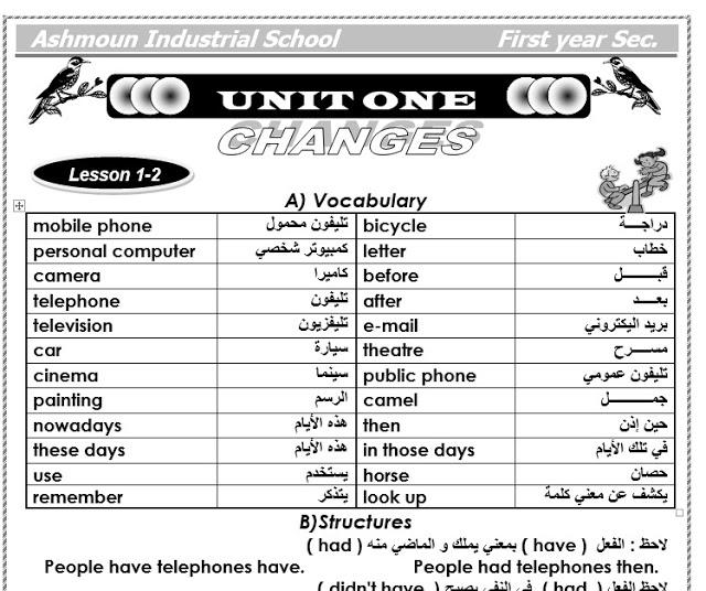 مذكره اللغه الانجليزيه للصف الاول الثانوي صناعي 5547