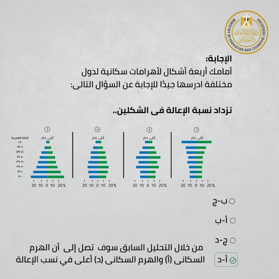 نماذج أسئلة امتحان الجغرافيا للصف الأول الثانوى مايو 2019 من الوزارة 5674