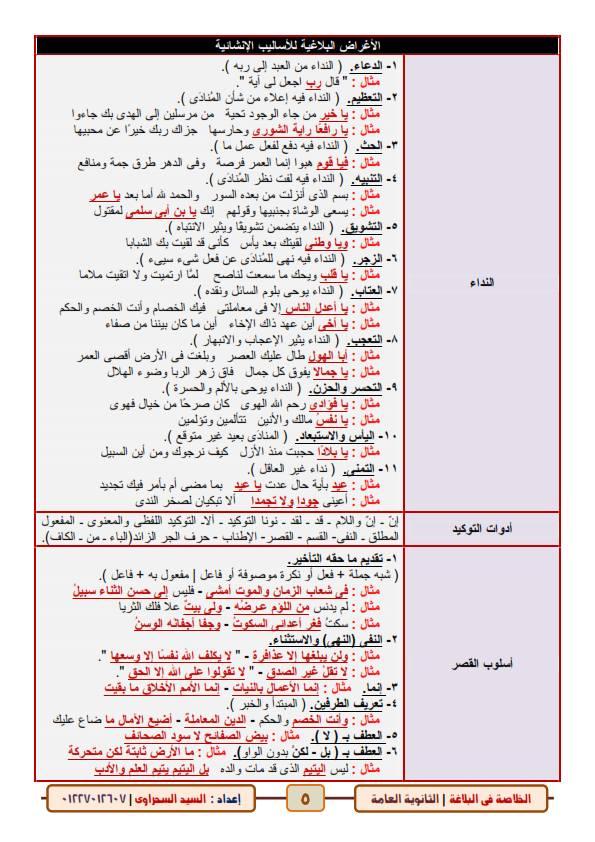 الخلاصة فى البلاغة للصف الثالث الثانوي.. 6 ورقات أ/ السيد السحراوي 5709