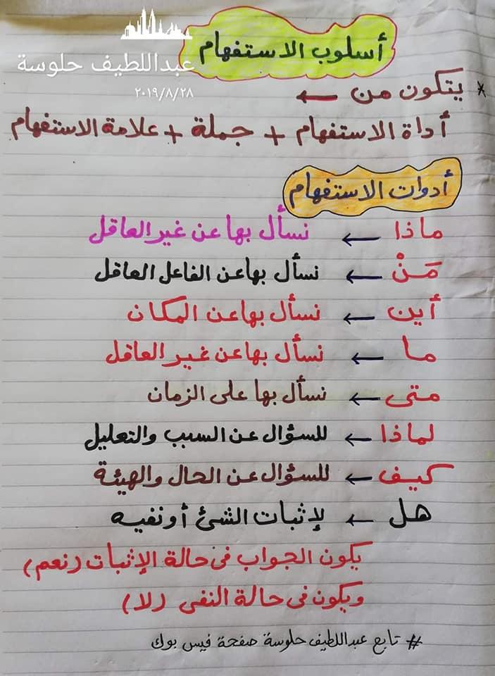 أسلوب الاستفهام للصف الثانى والثالث الابتدائي أ/ عبد اللطيف حلوسة 5837