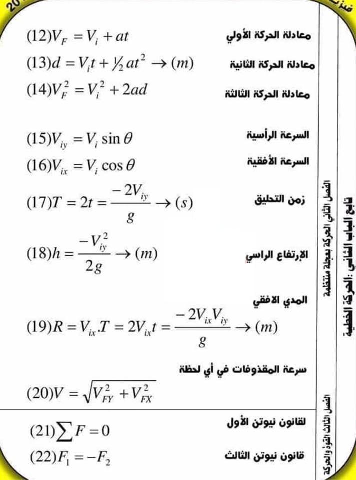 مراجعة كل قوانين الفيزياء اولي ثانوي في ٦ ورقات أ/ امانى منصور 5881