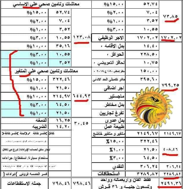 اعتبارا من يناير ٢٠٢٠ تعديل المعاشات إلى 17.25% 5884