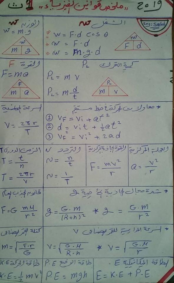ملخص قوانين فيزياء اولى ثانوي في ورقة واحدة 59252910