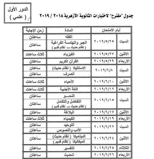 جدول امتحانات الثانوية الأزهرية 2019 المقترح 60024p11