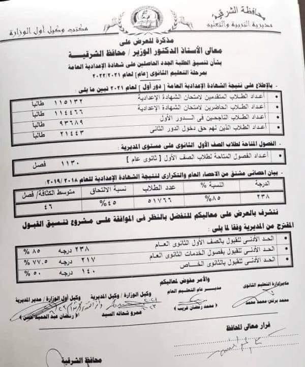 تنسيق القبول بالثانوي العام 2021 / 2022 محافظة الشرقية 61022