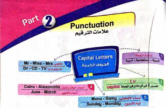 تحميل كتاب بت باي بت منهج كونكت الصف الثالث الابتدائي ترم أول 2021 - pdf 627