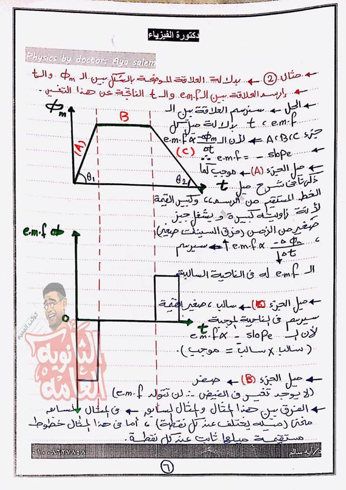 6 ورقات مهمين جدا للرسم البياني في الفيزياء للصف الثالث الثانوي د/ أيه سالم 6361