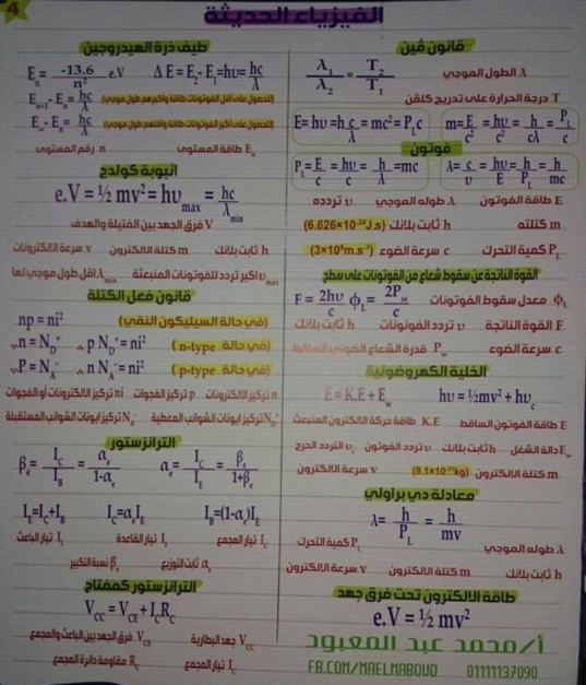 مراجعة كل قوانين الفيزياء للصف الثالث الثانوي في 4 ورقات تحفة أ/ محمد عبد المعبود 6400