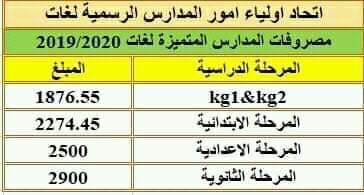 بيان تفصيلي بمصروفات المدارس الرسمية واللغات 2019 / 2020 6502
