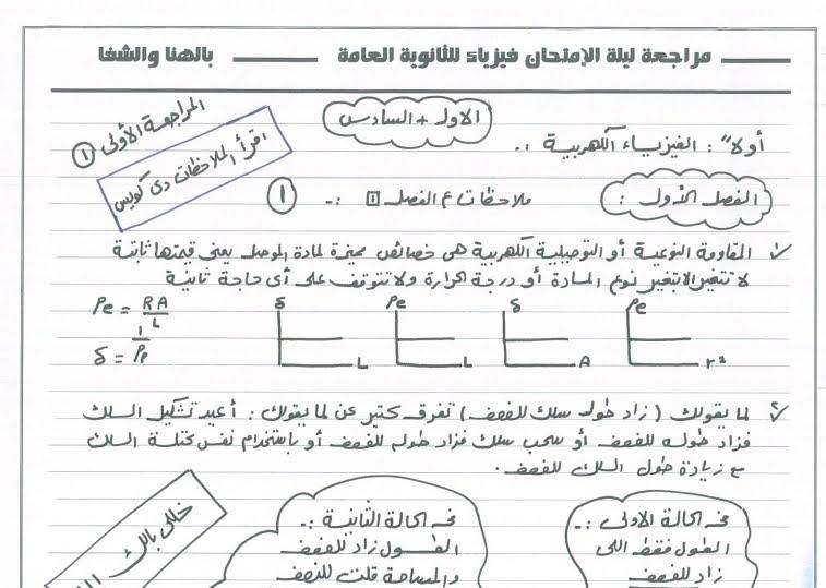 مراجعة الفيزياء للثانوية العامة بخط اليد أ/ هانى فرحات 6527