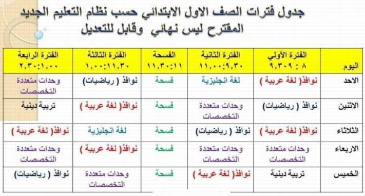 الخطة التدريسية للصف الأول الابتدائي حسب النظام الجديد للمدارس التي تعمل 5 أيام  6628