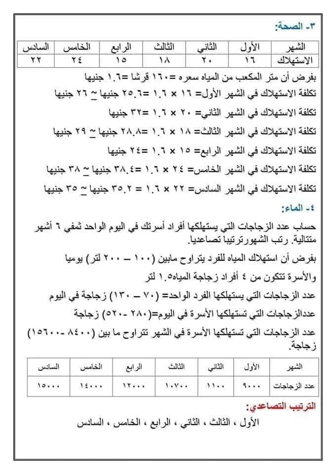 الرياضيات المطلوبة في أبحاث الصفوف الابتدائية 6676