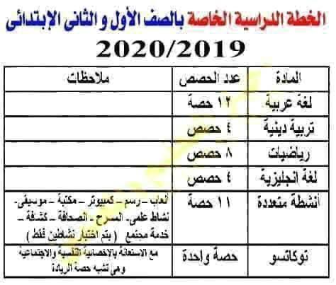 الخطة الدراسية الجديدة للصف الأول والثاني الابتدائي 67979110