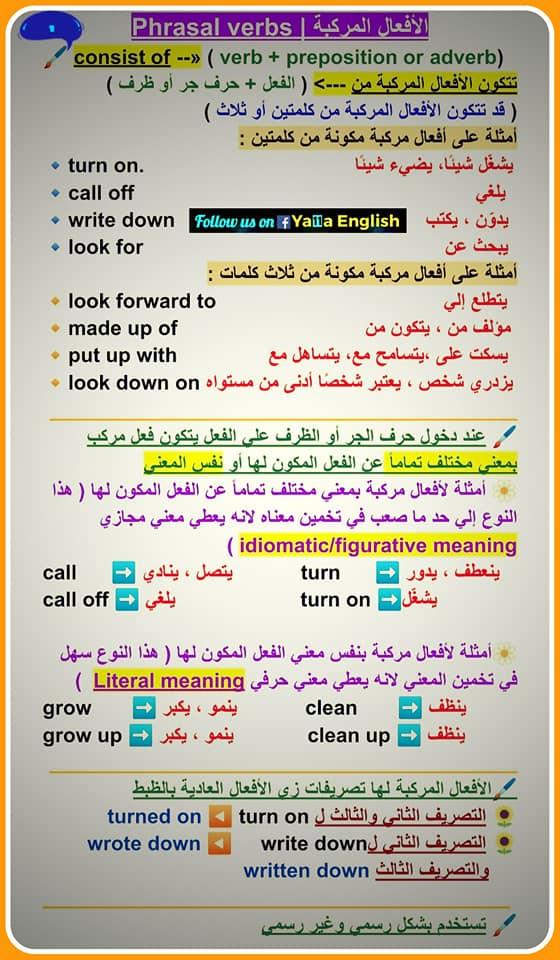 Phrasal verbs   الأفعال لمركبة  6822