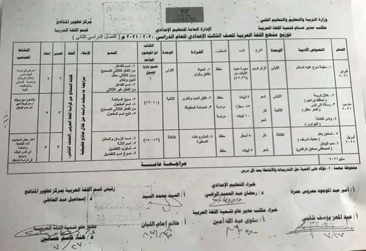 توزيع منهج اللغة العربية لصفوف المرحلة الإعدادية 2020 / 2021 6834