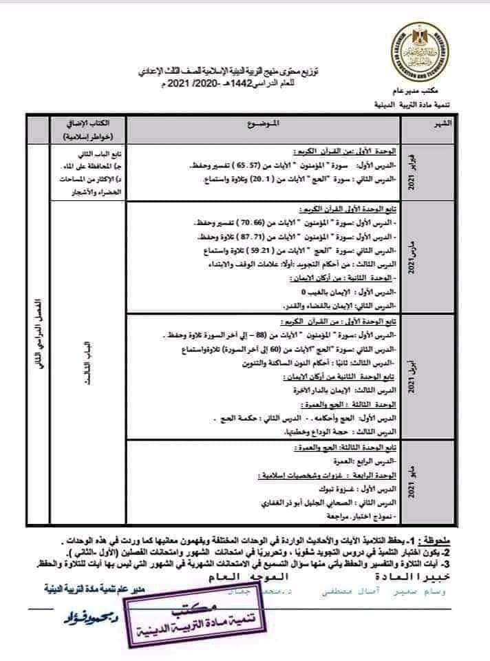 توزيع منهج التربية الاسلامية لصفوف المرحلة الإعدادية 2020 / 2021 6835