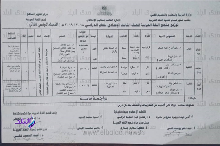 توزيع منهج اللغة العربية للصف الثالث الاعدادي 2019