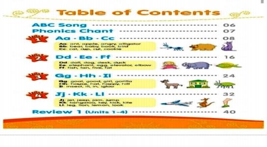 كتاب sounds great لتعليم الاطفال الصوتيات (القرءه) + البطاقات التعليميه 699